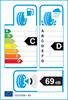 etichetta europea dei pneumatici per Atlas Green Van2 195 50 13 101 N