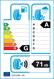 etichetta europea dei pneumatici per Avon Zzr 205 50 15 86 W