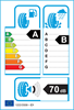 etichetta europea dei pneumatici per Bridgestone Alenza 001 275 40 20 106 W * BMW FR XL