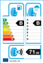 etichetta europea dei pneumatici per Bridgestone Dueler H/P Sport 215 60 17 96 V