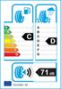etichetta europea dei pneumatici per Bridgestone Dueler H/T 687 225 65 17 102 H M+S