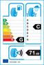 etichetta europea dei pneumatici per Bridgestone Potenza Re040 215 45 16 86 W
