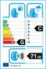 etichetta europea dei pneumatici per Bridgestone Potenza Re040 215 45 16 86 W TO
