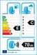 etichetta europea dei pneumatici per Bridgestone Potenza Re070 225 45 17 90 W
