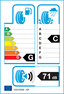 etichetta europea dei pneumatici per Bridgestone Potenza S-02 225 50 16 0 ZR