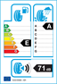 etichetta europea dei pneumatici per Bridgestone Potenza S001 225 45 17 91 Y