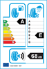 etichetta europea dei pneumatici per Cooper Zeon Cs8 185 55 15 82 V