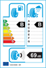 etichetta europea dei pneumatici per Davanti Dx640 255 55 18 109 W XL