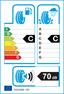 etichetta europea dei pneumatici per dunlop Grandtrek St30 225 60 18 100 H DEMO M+S