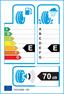etichetta europea dei pneumatici per Dunlop Grandtrek Wt M3 255 50 19 107 V XL
