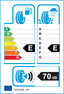 etichetta europea dei pneumatici per Dunlop Grandtrek Wt M3 235 65 18 110 H XL