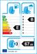 etichetta europea dei pneumatici per dunlop Sp Sport 01 225 50 17 98 Y AO FR