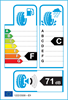 etichetta europea dei pneumatici per dunlop Sp Sport 01 215 40 18 85 Y C XL