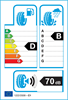 etichetta europea dei pneumatici per Dunlop Sp Sport Fastresponse 185 55 16 83 V