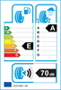 etichetta europea dei pneumatici per Dunlop Sp Sport Maxx Gt 600 255 40 20 101 Y