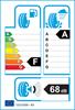 etichetta europea dei pneumatici per Dunlop Sp Sport Maxx Gt 235 40 18 95 Y MO XL
