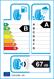 etichetta europea dei pneumatici per dunlop Sport Bluresponse 185 60 15 84 H