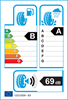 etichetta europea dei pneumatici per Dunlop Sport Bluresponse 225 50 17 94 W MFS
