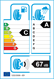 etichetta europea dei pneumatici per dunlop Sport Bluresponse 195 55 15 85 V