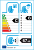 etichetta europea dei pneumatici per Dunlop Sport Bluresponse 175 65 15 84 H BMW