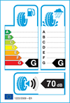 etichetta europea pneumatici dunlop Winter Sport 5 225 45 17 94 H 3PMSF M+S MFS XL