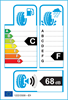 etichetta europea dei pneumatici per Evergreen Eh226 175 60 15 81 H