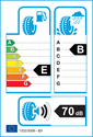etichetta europea dei pneumatici per Evergreen EH23 205 55 16
