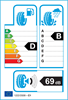 etichetta europea dei pneumatici per Falken Euroall Season As210 215 45 20 95 T 3PMSF M+S XL