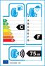 etichetta europea dei pneumatici per federal Himalaya Suv 215 70 16 100 T 3PMSF M+S