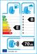 etichetta europea dei pneumatici per Fortuna F6700 225 50 17 98 W XL