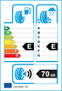 etichetta europea dei pneumatici per Fortuna Winter Suv2 225 55 19 99 V