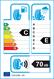 etichetta europea dei pneumatici per Fortuna Winter 215 55 18 99 H 3PMSF M+S XL