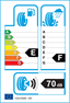 etichetta europea dei pneumatici per Fulda Kristall Montero 195 70 14 91 T