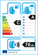 etichetta europea dei pneumatici per GI TI Gitisynergy H2 185 65 15 88 H