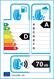 etichetta europea dei pneumatici per GI TI Sport S2 225 45 17 94 Y XL