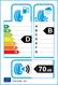 etichetta europea dei pneumatici per GI TI Winter W1 195 65 15 91 T