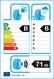 etichetta europea dei pneumatici per Goodyear Efficientgrip Performance 225 50 17 94 W MO