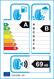etichetta europea dei pneumatici per Goodyear Efficientgrip 215 60 17 96 H DEMO