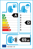 etichetta europea dei pneumatici per Kenda Kr209 Kargotrail 3G 185 70 13 93 N M+S
