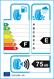 etichetta europea dei pneumatici per Kenda Kr501 225 50 17 98 H XL
