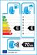 etichetta europea dei pneumatici per king star Sk70 185 65 15 88 T M+S