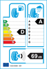 etichetta europea dei pneumatici per Kleber Dynaxer Hp4 205 45 16 87 W XL