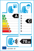 etichetta europea dei pneumatici per Kumho Es31 Ecowing 185 65 15 88 T