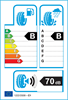 etichetta europea dei pneumatici per Kumho Hs51 205 60 16 92 H B