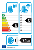 etichetta europea dei pneumatici per Kumho Hs51 215 40 16 86 W C E XL