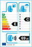 etichetta europea dei pneumatici per Kumho Hs51 195 50 15 82 V