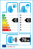 etichetta europea dei pneumatici per Kumho Wintercraft Wp51 205 60 16 92 h