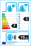 etichetta europea dei pneumatici per Kumho Wintercraft Wp51 175 65 14 82 T M+S