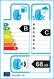 etichetta europea dei pneumatici per Landsail Ls388 215 65 16 98 H
