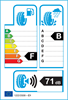 etichetta europea dei pneumatici per Michelin Pilot Exalto Pe2 205 55 15 88 V BMW